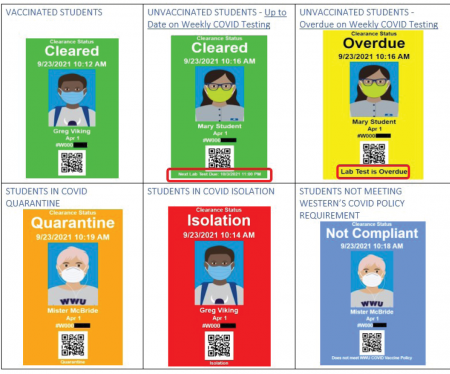 """Depending on a student's status, their COVID Tracker badge will look like one of the images in this graphic, ranging from """"vaccinated"""" (green) to """"In Isolation"""" (red)"""